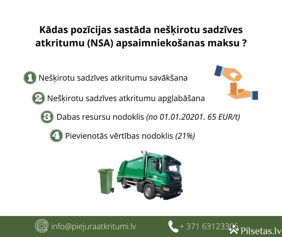 No 1. janvāra izmaiņas nešķirotu sadzīves atkritumu apsaimniekošanas maksā